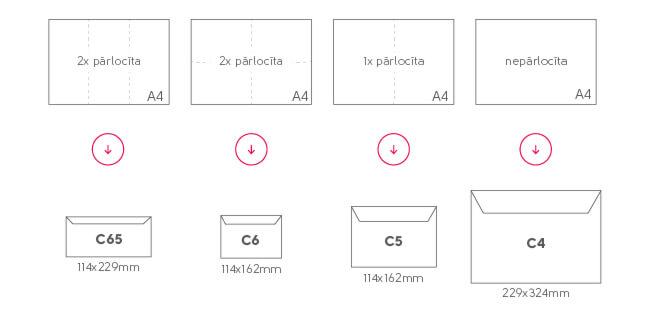 Aploksnes izmēri aploksnes Aploksnes aploksnes izmeri